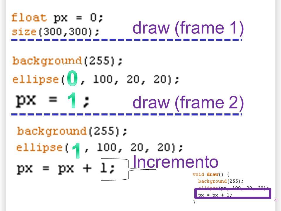 21 draw (frame 1) draw (frame 2) Incremento