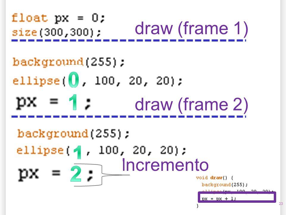23 draw (frame 1) draw (frame 2) Incremento