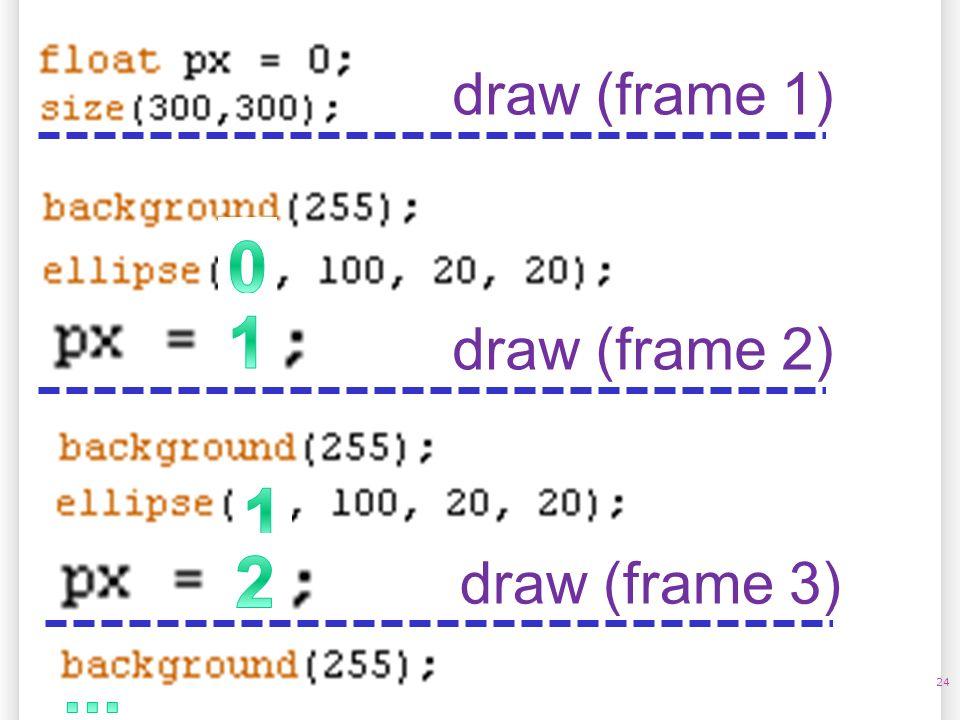24 draw (frame 1) draw (frame 2) draw (frame 3)