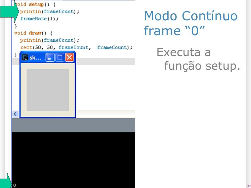3013/1/2014 Modo Contínuo frame 0 Executa a função setup.