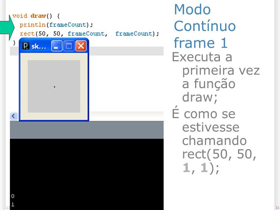 3113/1/2014 Modo Contínuo frame 1 Executa a primeira vez a função draw; É como se estivesse chamando rect(50, 50, 1, 1);