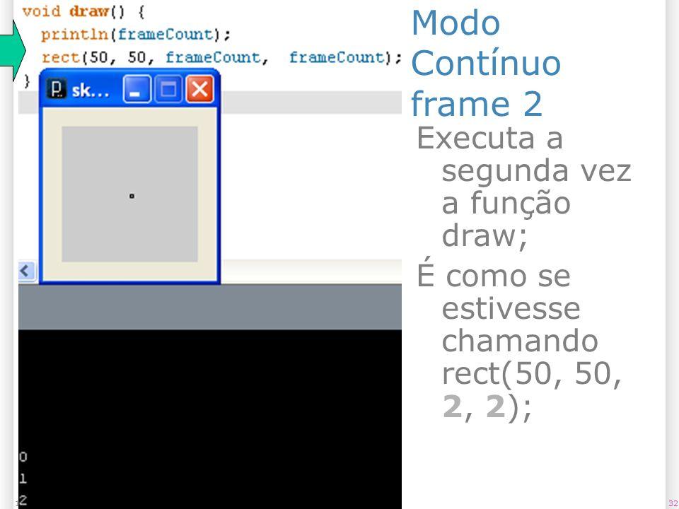3213/1/2014 Modo Contínuo frame 2 Executa a segunda vez a função draw; É como se estivesse chamando rect(50, 50, 2, 2);