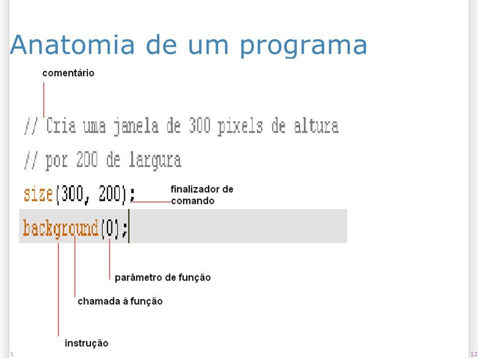 1213/1/2014 Anatomia de um programa