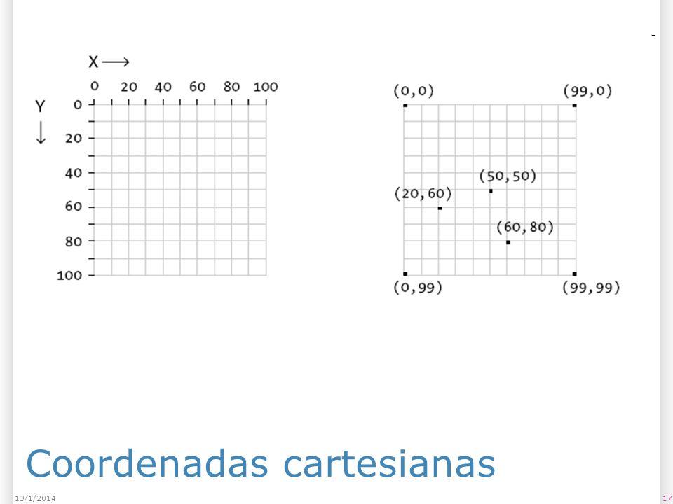 1713/1/2014 Coordenadas cartesianas