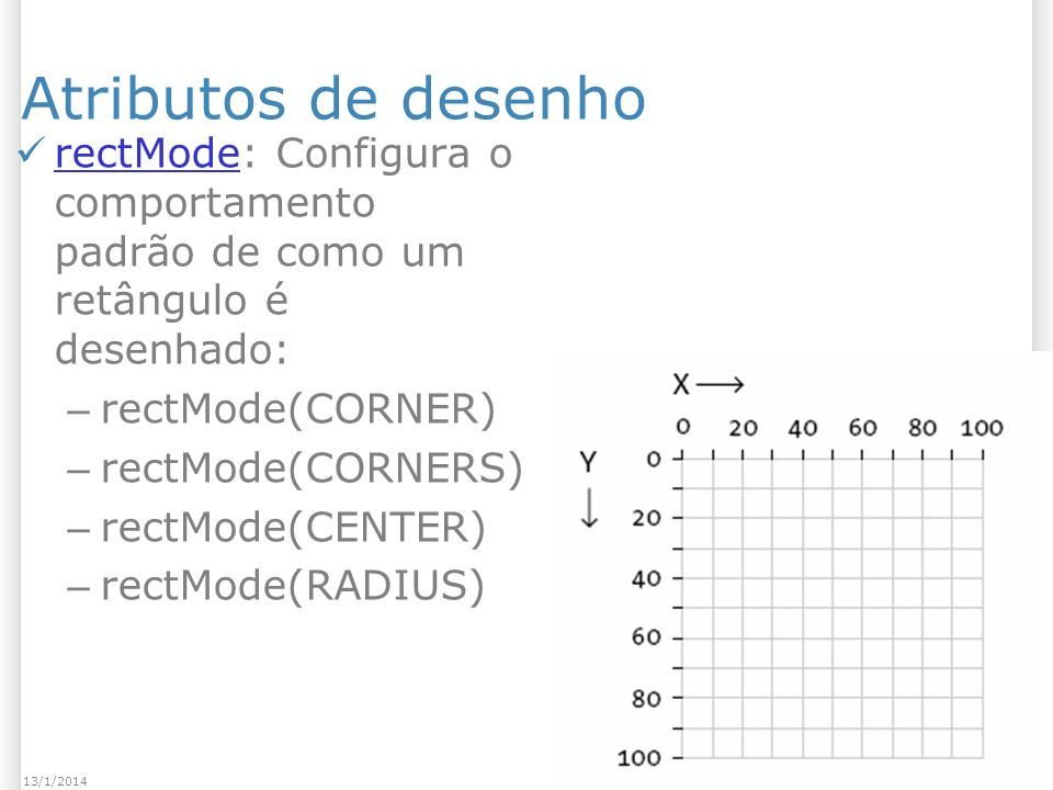 2613/1/2014 Atributos de desenho rectMode: Configura o comportamento padrão de como um retângulo é desenhado: rectMode – rectMode(CORNER) – rectMode(CORNERS) – rectMode(CENTER) – rectMode(RADIUS)
