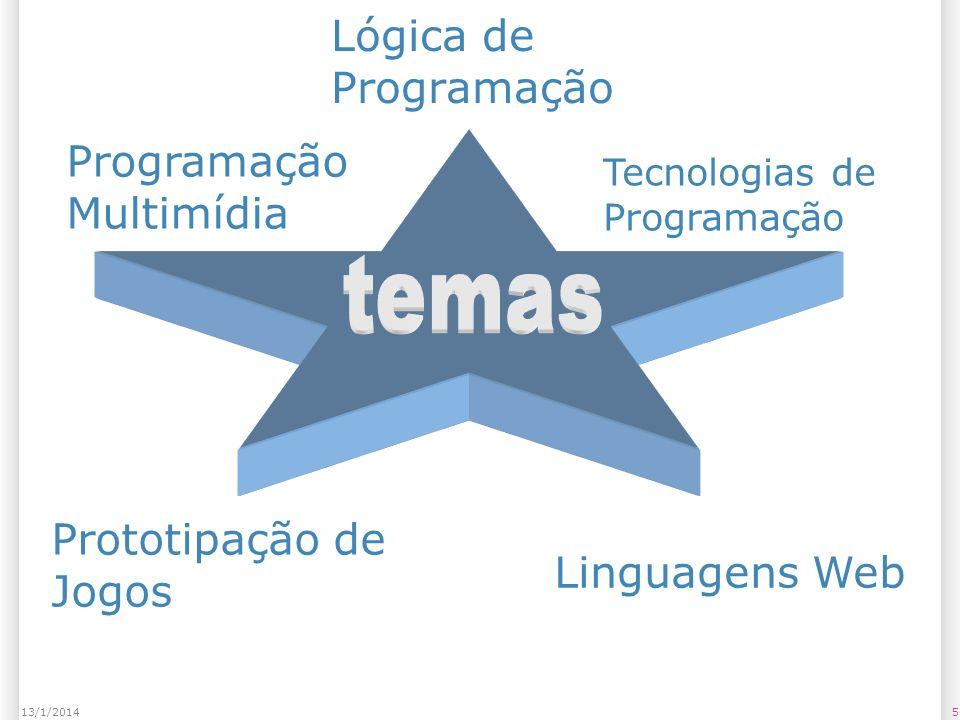 5 Lógica de Programação Programação Multimídia Tecnologias de Programação Prototipação de Jogos Linguagens Web