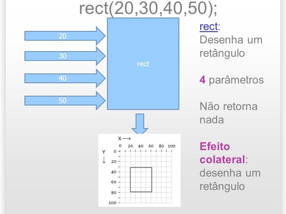 rect 20 30 40 50 rect(20,30,40,50); rectrect: Desenha um retângulo 4 parâmetros Não retorna nada Efeito colateral: desenha um retângulo