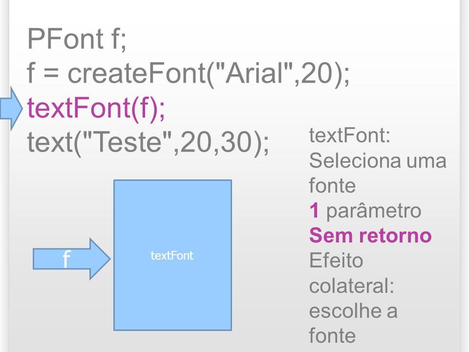 PFont f; f = createFont( Arial ,20); textFont(f); text( Teste ,20,30); textFont f textFont: Seleciona uma fonte 1 parâmetro Sem retorno Efeito colateral: escolhe a fonte