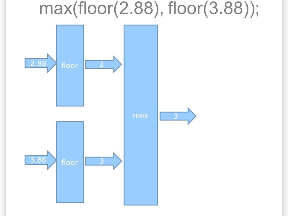 floor 2.88 max(floor(2.88), floor(3.88)); 2 floor 3.88 3 max 3