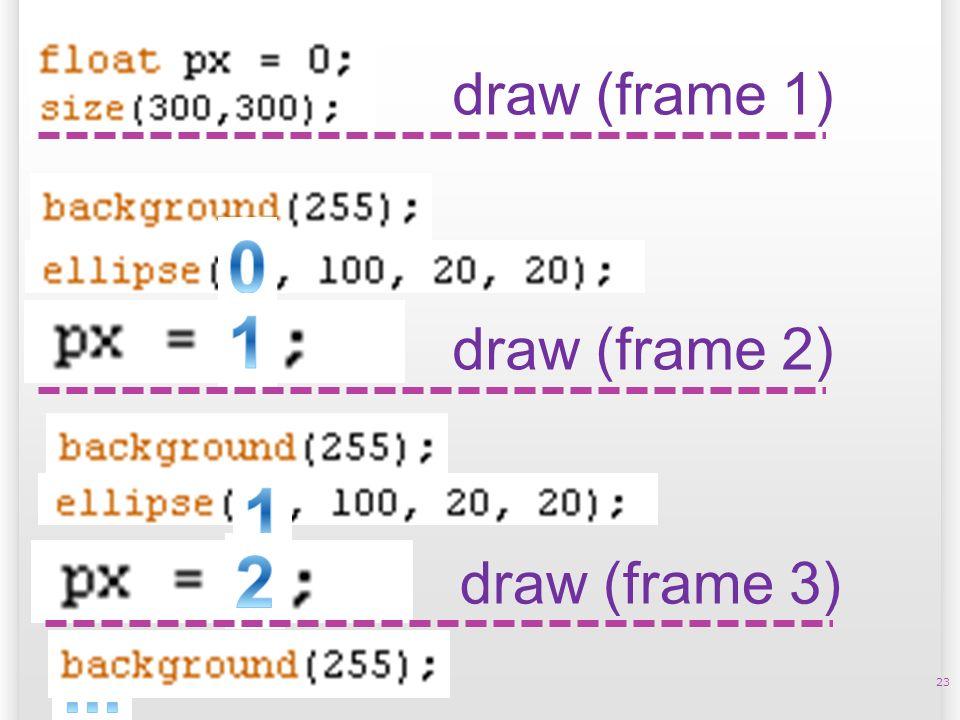 23 draw (frame 1) draw (frame 2) draw (frame 3)
