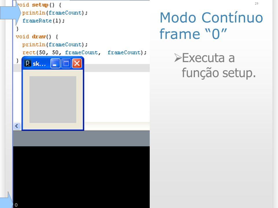 29 Modo Contínuo frame 0 Executa a função setup.
