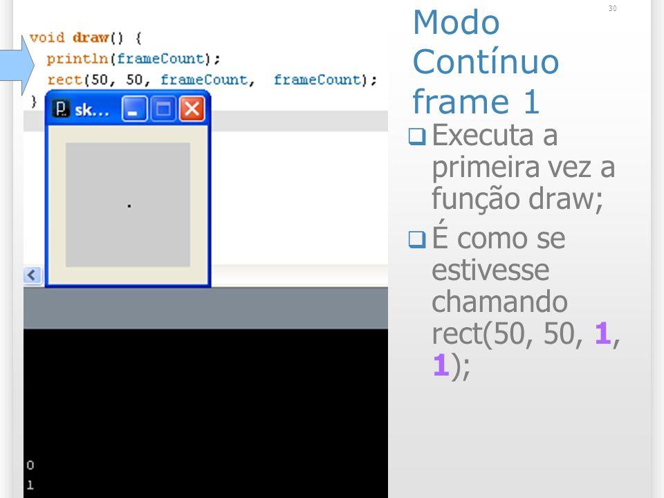 30 Modo Contínuo frame 1 Executa a primeira vez a função draw; É como se estivesse chamando rect(50, 50, 1, 1);