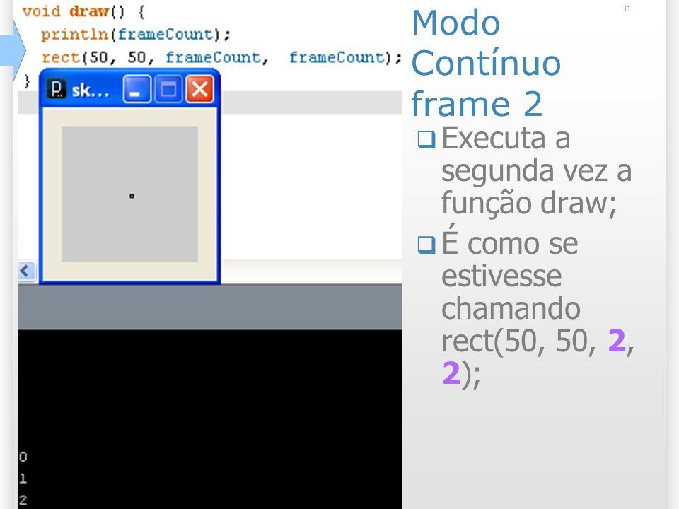31 Modo Contínuo frame 2 Executa a segunda vez a função draw; É como se estivesse chamando rect(50, 50, 2, 2);