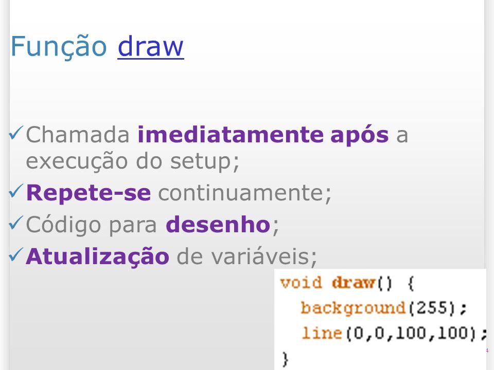 Função drawdraw 4 Chamada imediatamente após a execução do setup; Repete-se continuamente; Código para desenho; Atualização de variáveis;