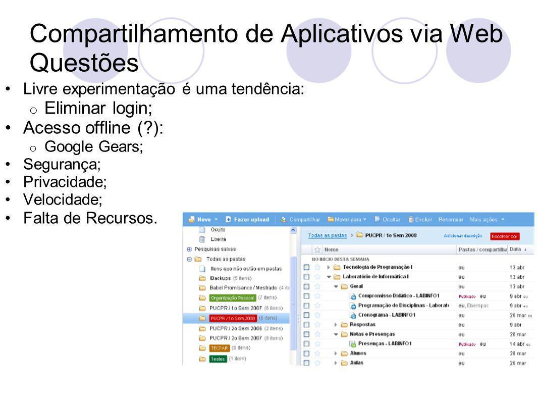 Compartilhamento de Aplicativos via Web Questões Livre experimentação é uma tendência: o Eliminar login; Acesso offline (?): o Google Gears; Segurança; Privacidade; Velocidade; Falta de Recursos.