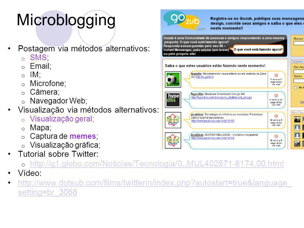 Microblogging Postagem via métodos alternativos: o SMS; o Email; o IM; o Microfone; o Câmera; o Navegador Web; Visualização via métodos alternativos: o Visualização geral; o Mapa; o Captura de memes; o Visualização gráfica; Tutorial sobre Twitter: o http://g1.globo.com/Noticias/Tecnologia/0,,MUL402571-6174,00.html http://g1.globo.com/Noticias/Tecnologia/0,,MUL402571-6174,00.html Vídeo: http://www.dotsub.com/films/twitterin/index.php?autostart=true&language_ setting=br_3068http://www.dotsub.com/films/twitterin/index.php?autostart=true&language_ setting=br_3068