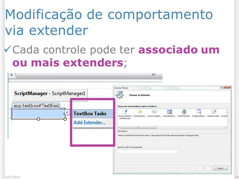 Modificação de comportamento via extender Cada controle pode ter associado um ou mais extenders; 1913/1/2014