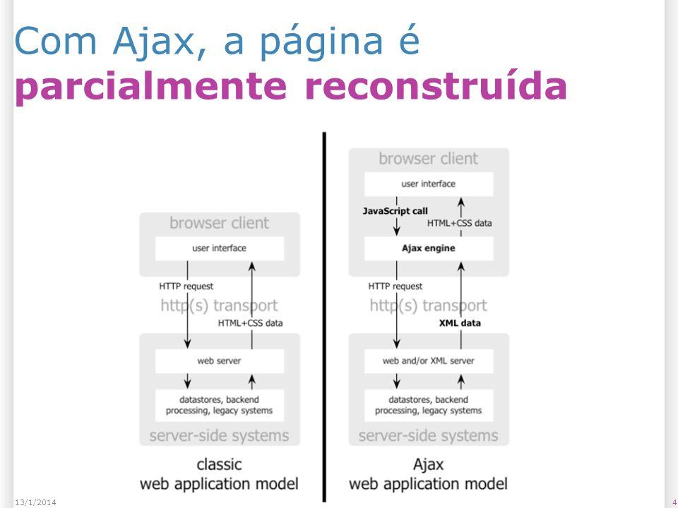 Com Ajax, a página é parcialmente reconstruída 413/1/2014