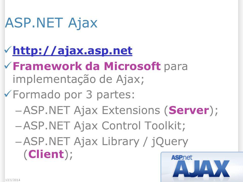 ASP.NET Ajax http://ajax.asp.net Framework da Microsoft para implementação de Ajax; Formado por 3 partes: – ASP.NET Ajax Extensions (Server); – ASP.NET Ajax Control Toolkit; – ASP.NET Ajax Library / jQuery (Client); 813/1/2014