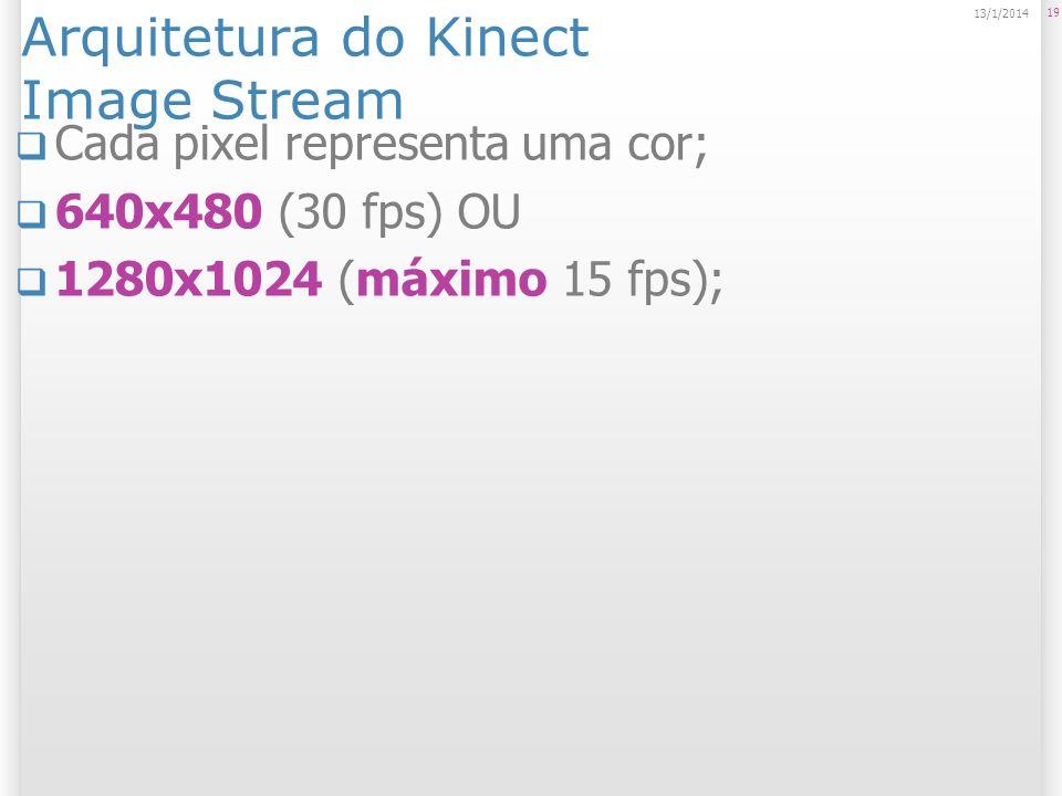 Arquitetura do Kinect Image Stream Cada pixel representa uma cor; 640x480 (30 fps) OU 1280x1024 (máximo 15 fps); 19 13/1/2014