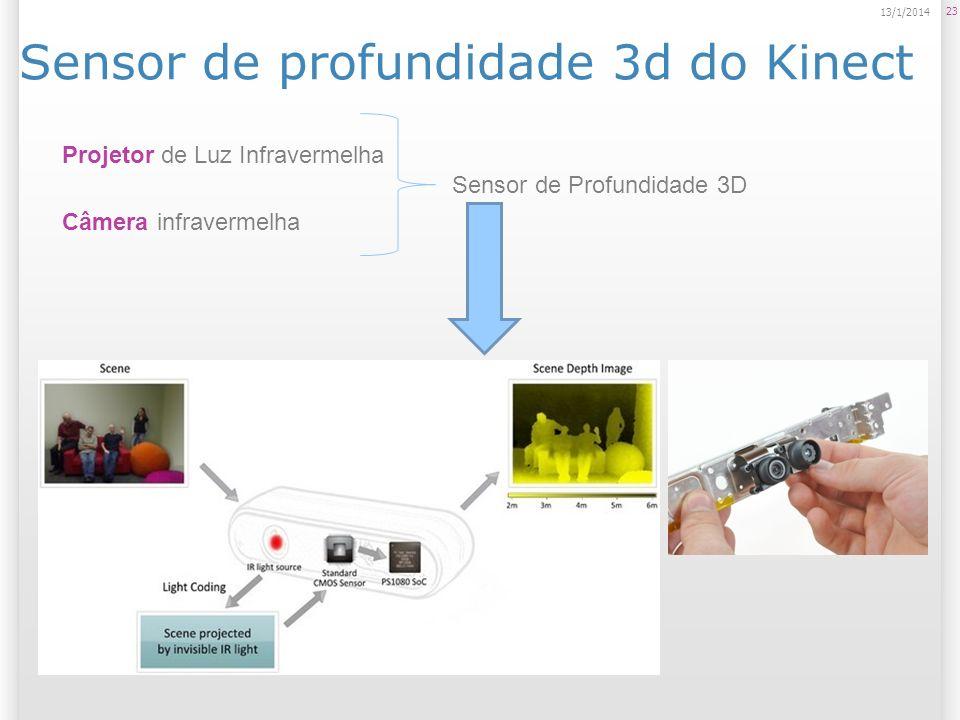 Sensor de profundidade 3d do Kinect 23 13/1/2014 Projetor de Luz Infravermelha Câmera infravermelha Sensor de Profundidade 3D