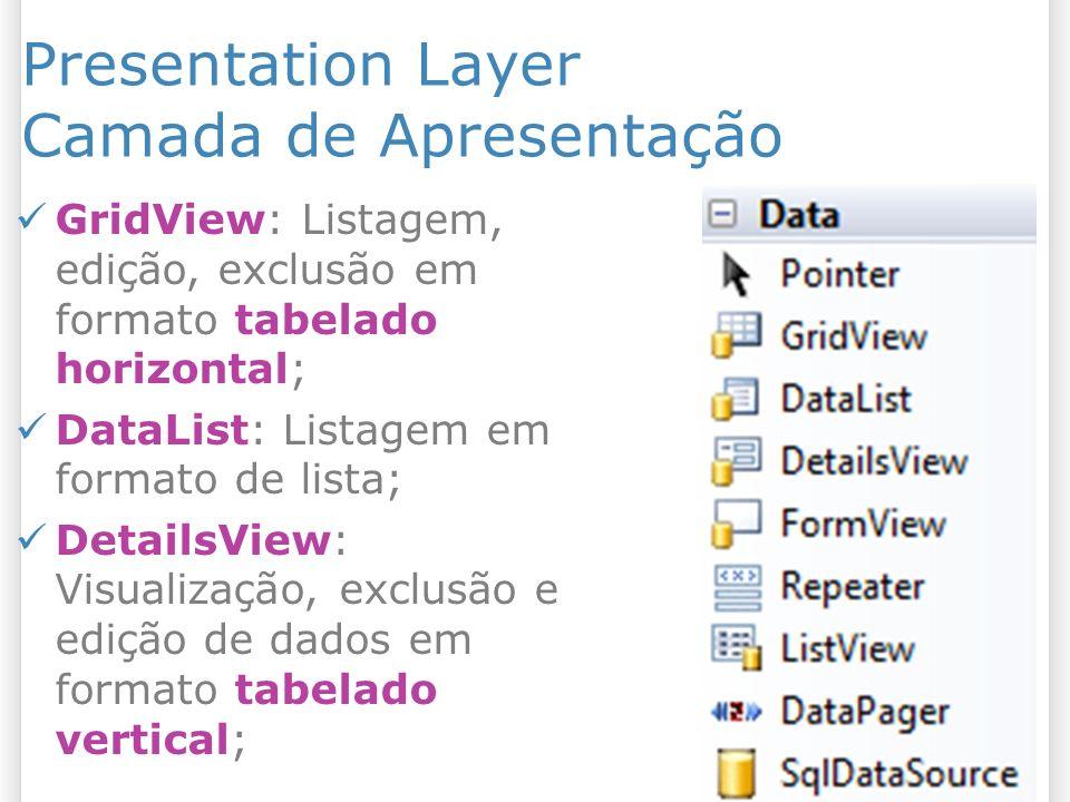 Presentation Layer Camada de Apresentação GridView: Listagem, edição, exclusão em formato tabelado horizontal; DataList: Listagem em formato de lista;