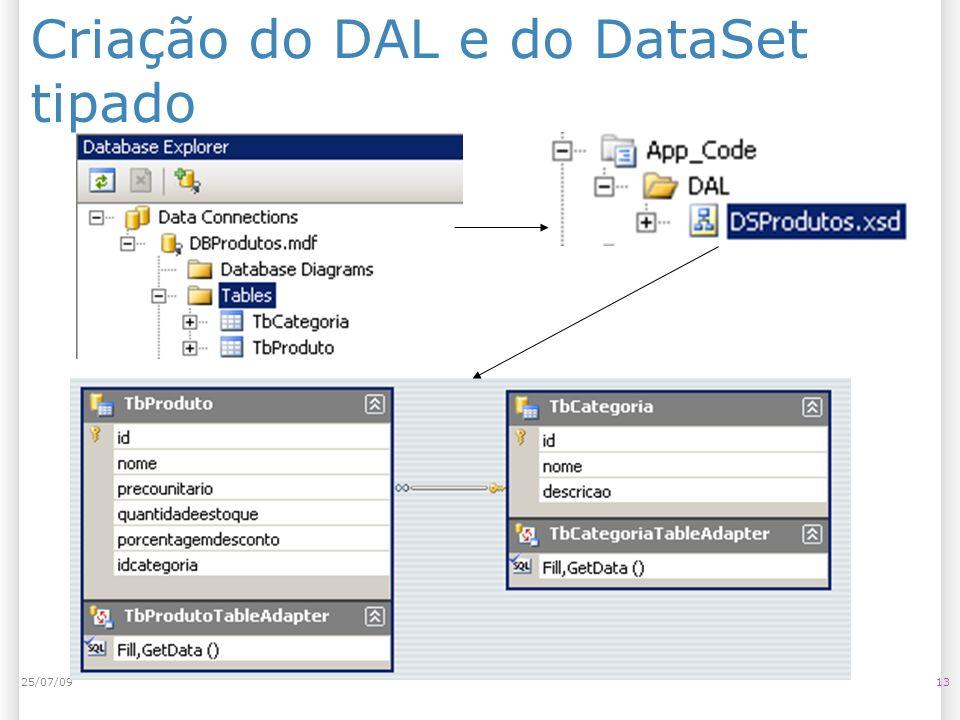 Criação do DAL e do DataSet tipado 1325/07/09