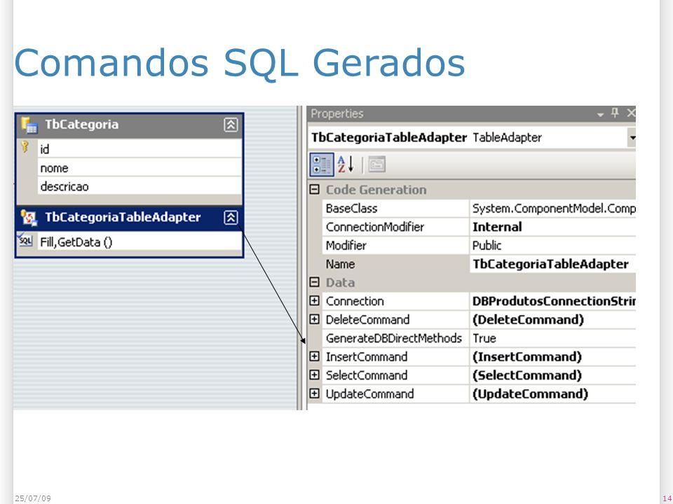 Comandos SQL Gerados 1425/07/09