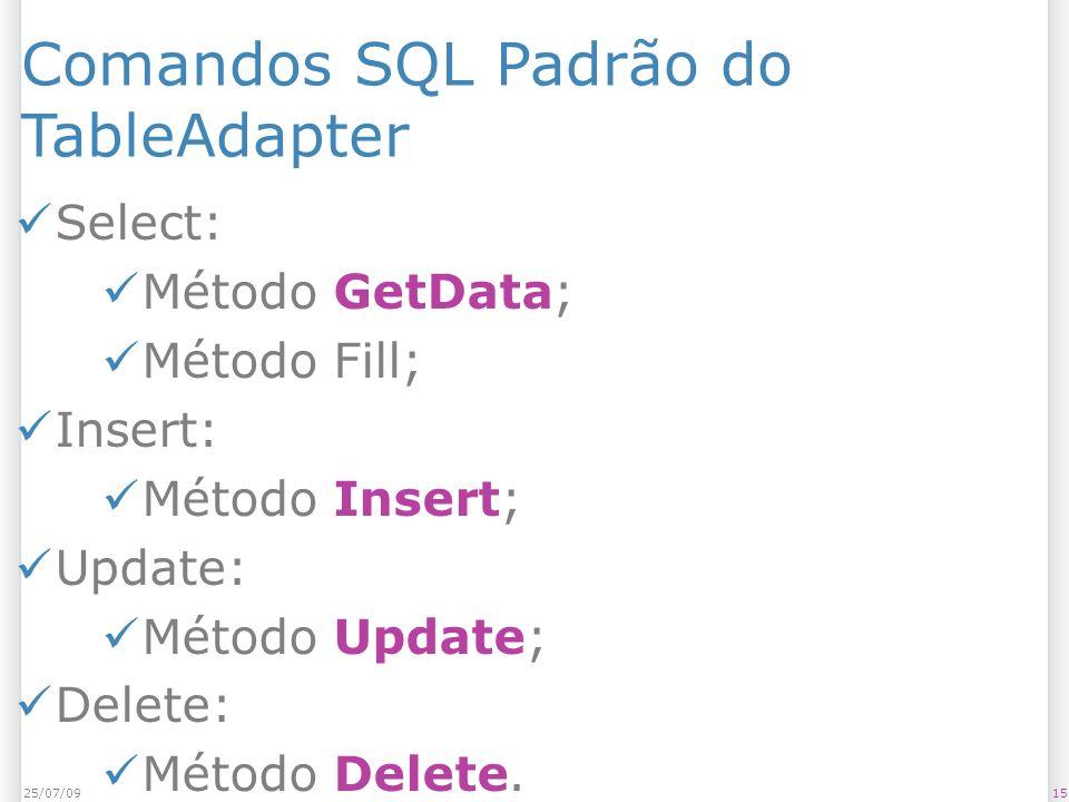 Comandos SQL Padrão do TableAdapter Select: Método GetData; Método Fill; Insert: Método Insert; Update: Método Update; Delete: Método Delete. 1525/07/