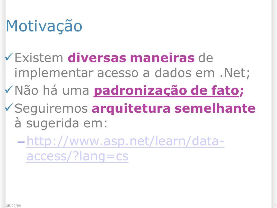 Motivação Existem diversas maneiras de implementar acesso a dados em.Net; Não há uma padronização de fato; Seguiremos arquitetura semelhante à sugerid