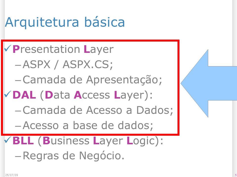 Arquitetura básica Presentation Layer – ASPX / ASPX.CS; – Camada de Apresentação; DAL (Data Access Layer): – Camada de Acesso a Dados; – Acesso a base