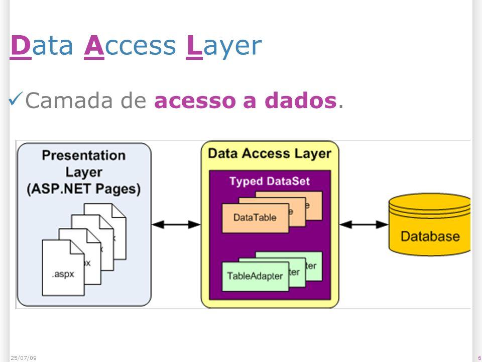 7 Data Access Layer DataSet centraliza o código SQL;