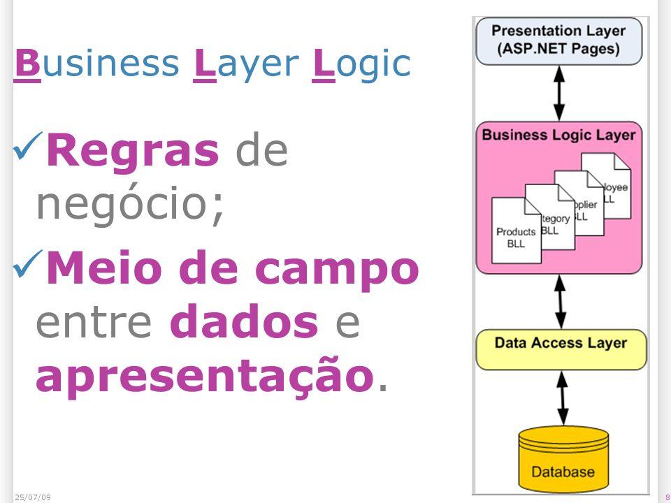 Business Layer Logic Regras de negócio; Meio de campo entre dados e apresentação. 825/07/09