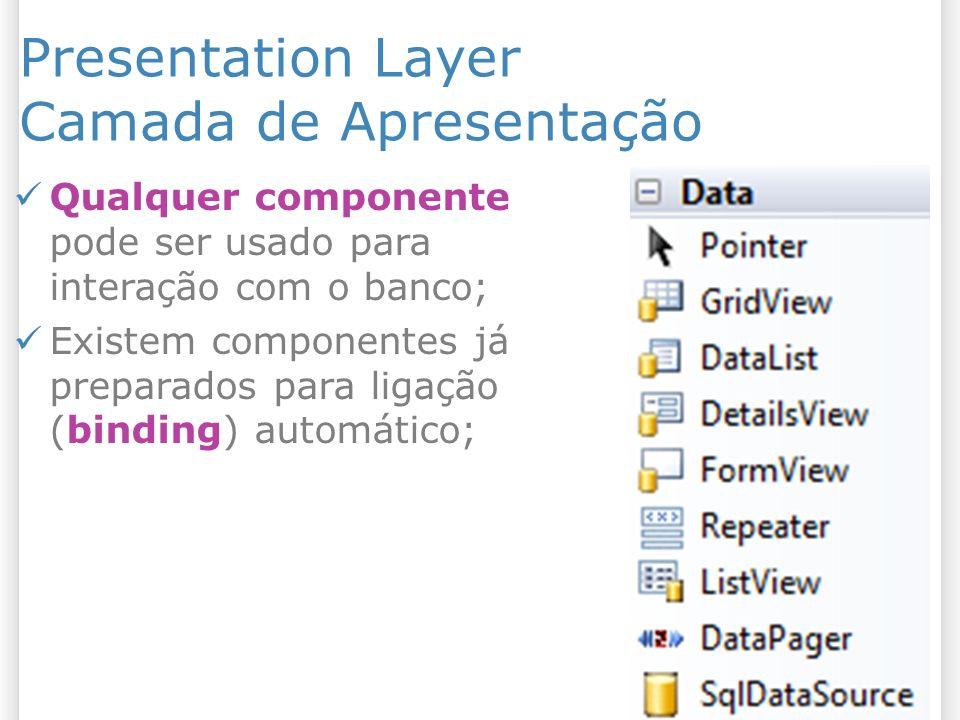 Presentation Layer Camada de Apresentação GridView: Listagem, edição, exclusão em formato tabelado horizontal; DataList: Listagem em formato de lista; DetailsView: Visualização, exclusão e edição de dados em formato tabelado vertical;