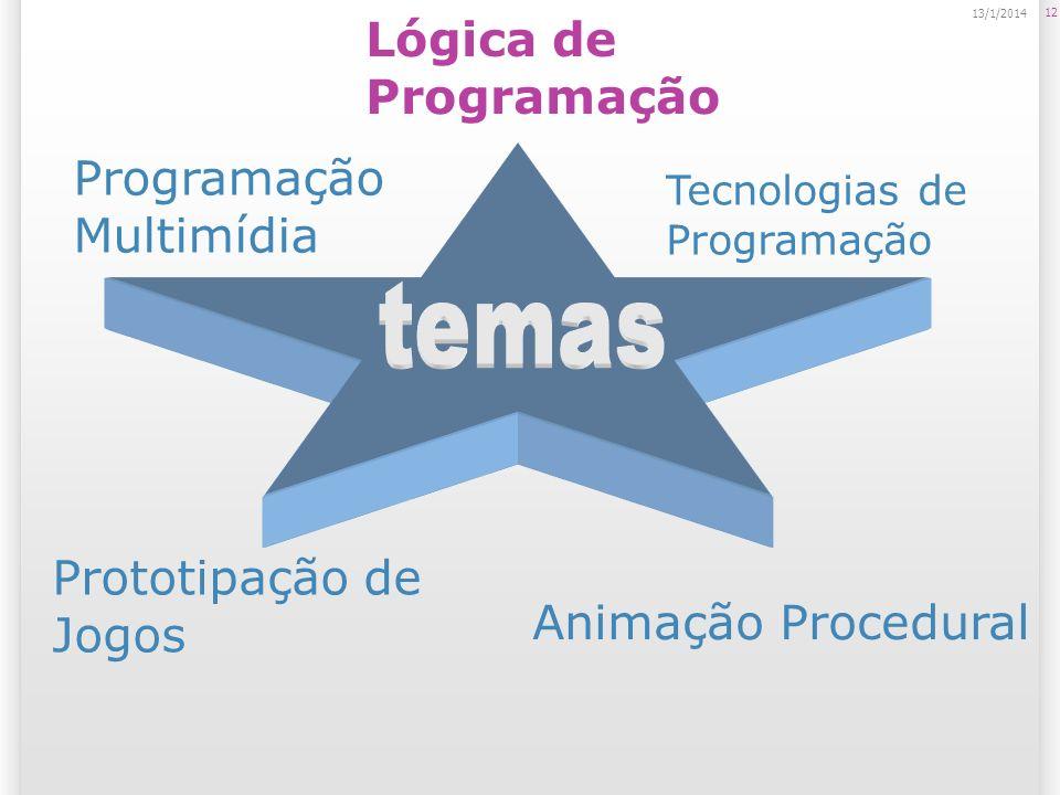 12 13/1/2014 Lógica de Programação Programação Multimídia Tecnologias de Programação Prototipação de Jogos Animação Procedural
