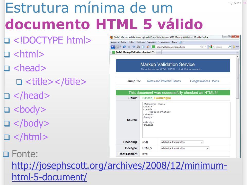 Estrutura mínima de um documento HTML 5 válido Fonte: http://josephscott.org/archives/2008/12/minimum- html-5-document/ http://josephscott.org/archive