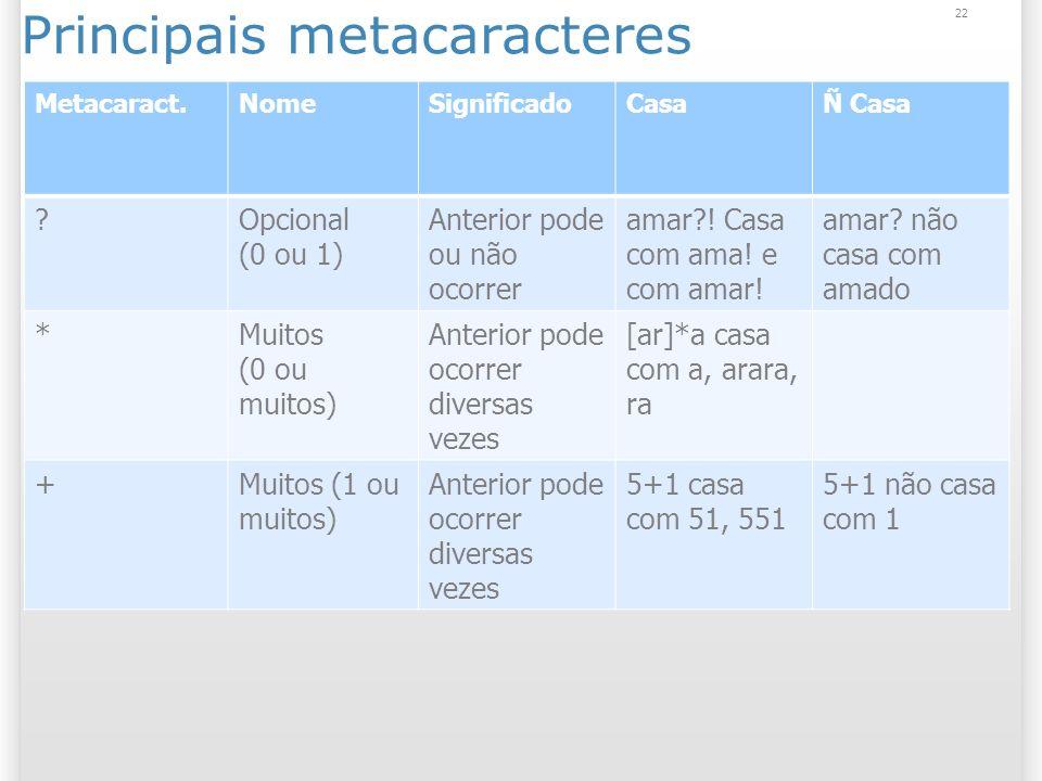 Principais metacaracteres 22 Metacaract.NomeSignificadoCasaÑ Casa Opcional (0 ou 1) Anterior pode ou não ocorrer amar .