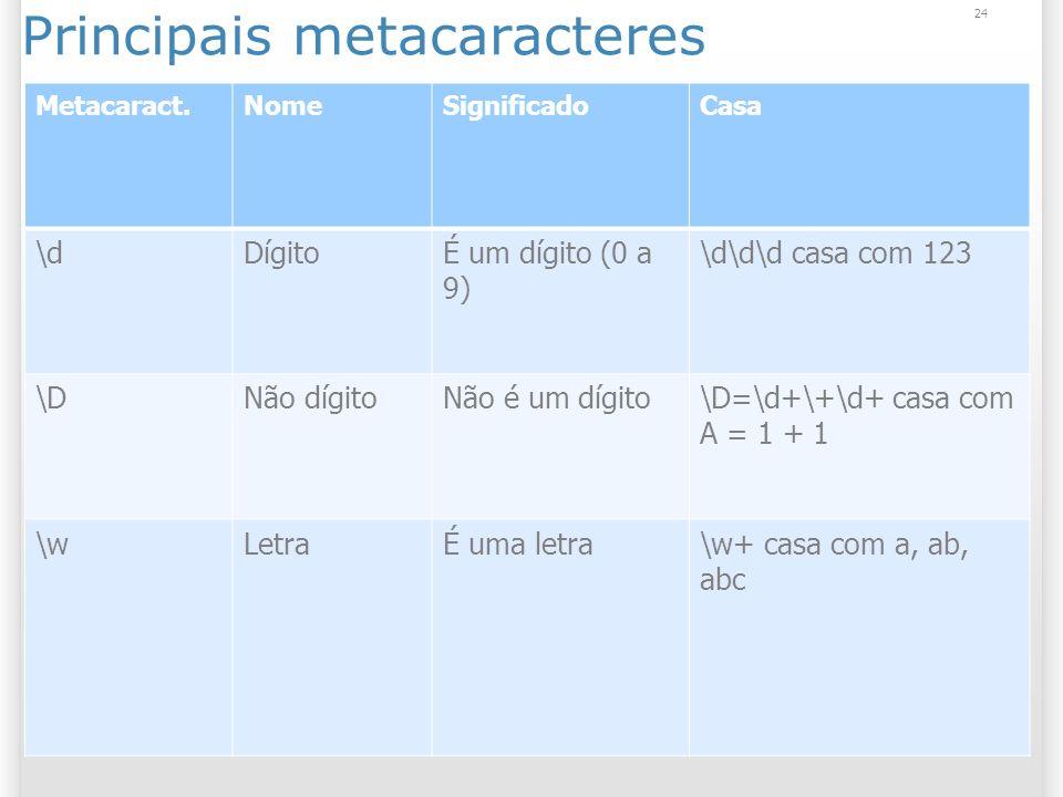 Principais metacaracteres 24 Metacaract.NomeSignificadoCasa \dDígitoÉ um dígito (0 a 9) \d\d\d casa com 123 \DNão dígitoNão é um dígito\D=\d+\+\d+ casa com A = 1 + 1 \wLetraÉ uma letra\w+ casa com a, ab, abc