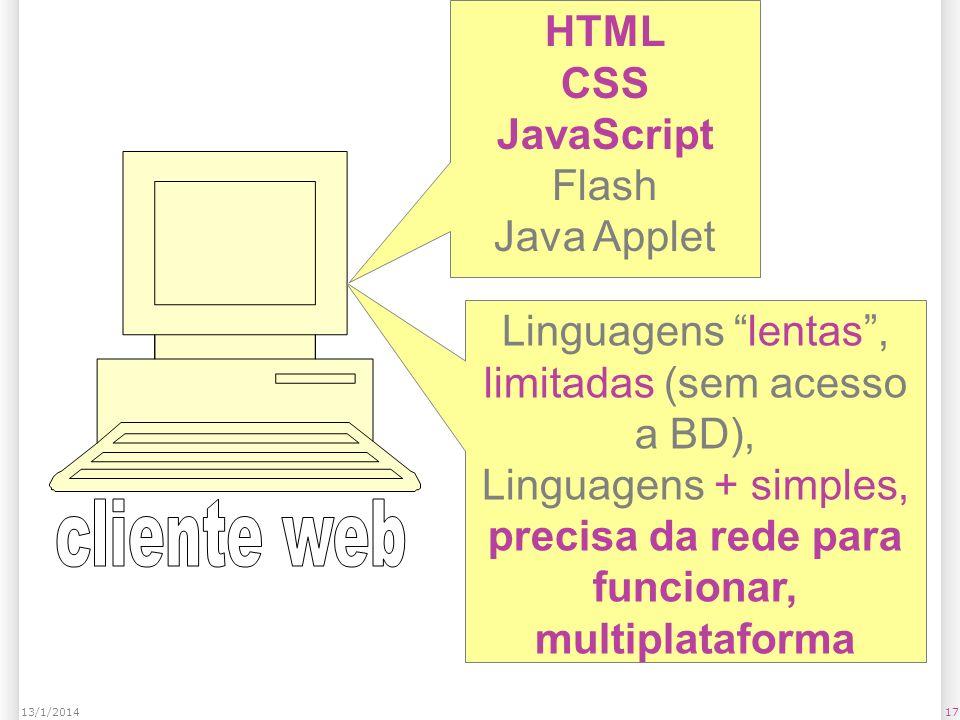 1713/1/2014 HTML CSS JavaScript Flash Java Applet Linguagens lentas, limitadas (sem acesso a BD), Linguagens + simples, precisa da rede para funcionar, multiplataforma