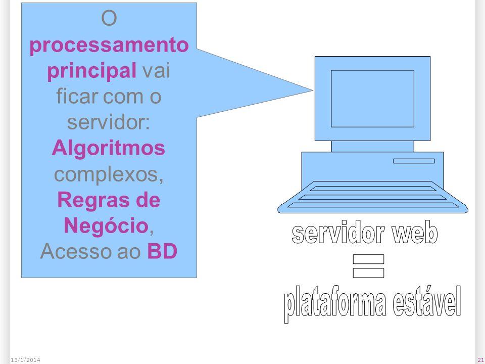 2113/1/2014 O processamento principal vai ficar com o servidor: Algoritmos complexos, Regras de Negócio, Acesso ao BD