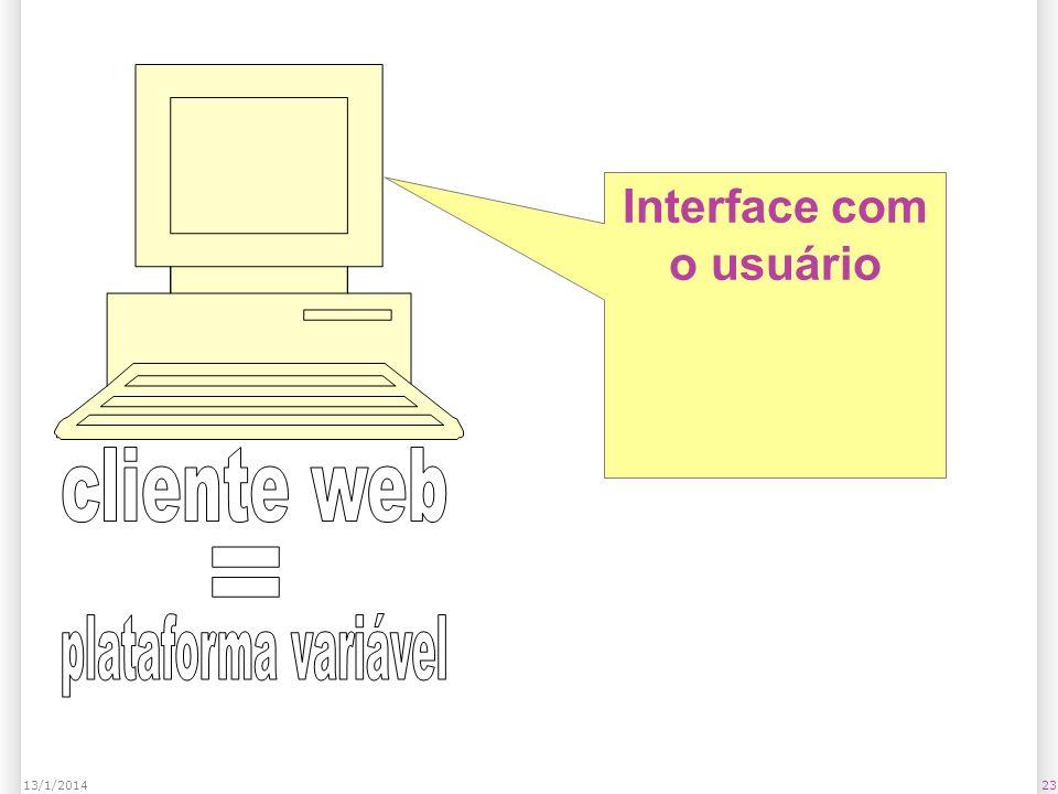 2313/1/2014 Interface com o usuário