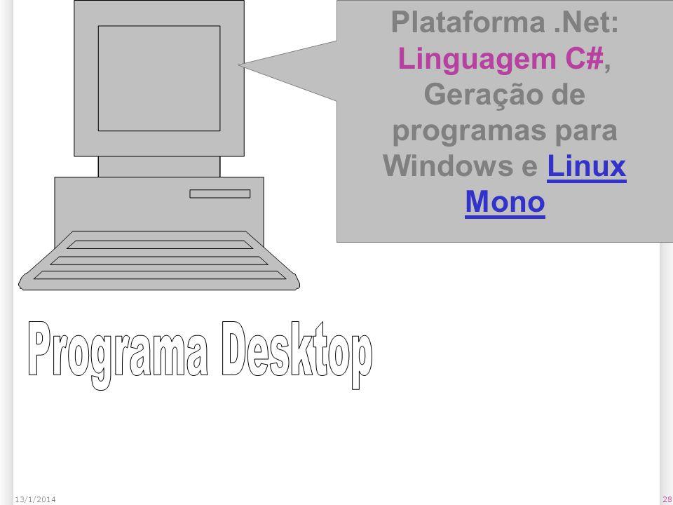 2813/1/2014 Plataforma.Net: Linguagem C#, Geração de programas para Windows e Linux MonoLinux Mono