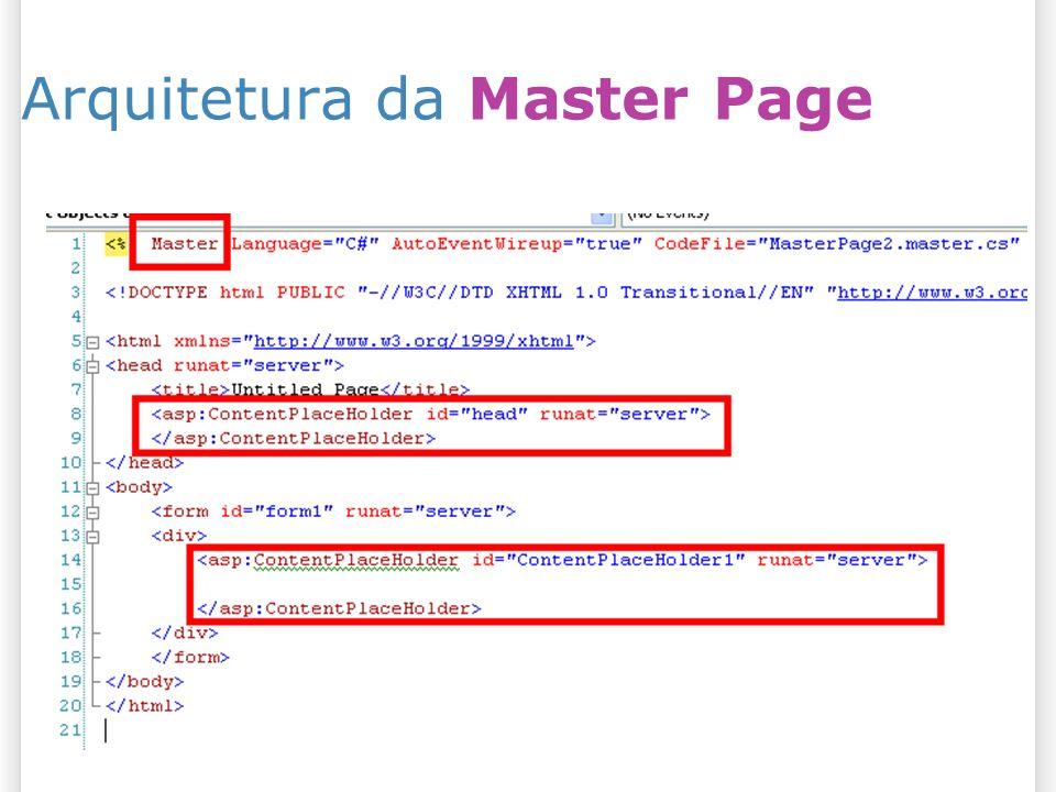 Arquitetura da Master Page