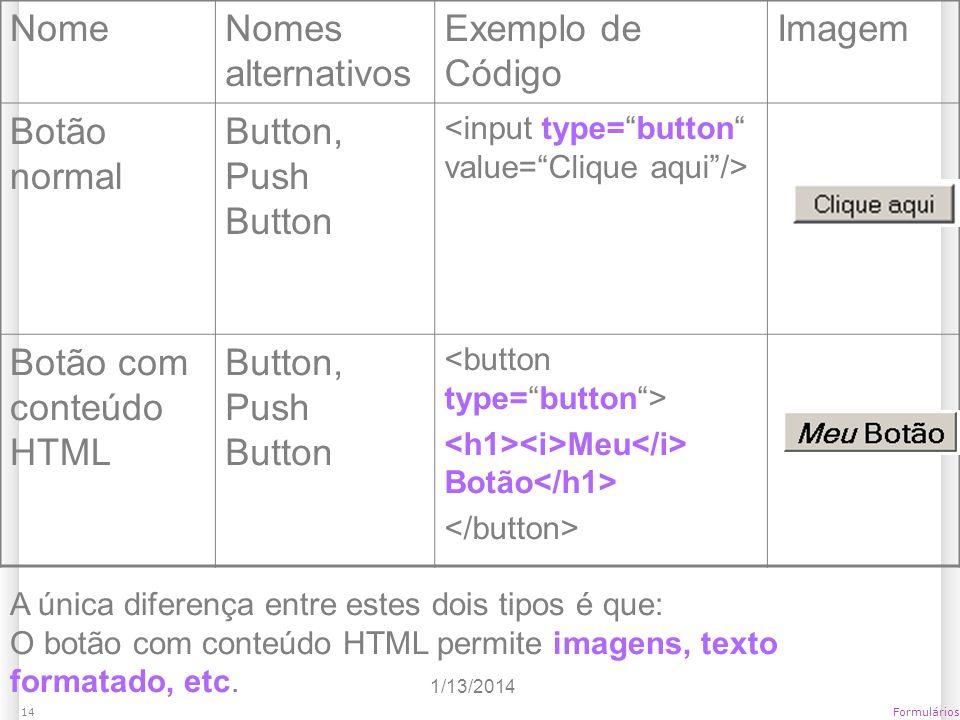 1/13/2014 Formulários14 NomeNomes alternativos Exemplo de Código Imagem Botão normal Button, Push Button Botão com conteúdo HTML Button, Push Button M