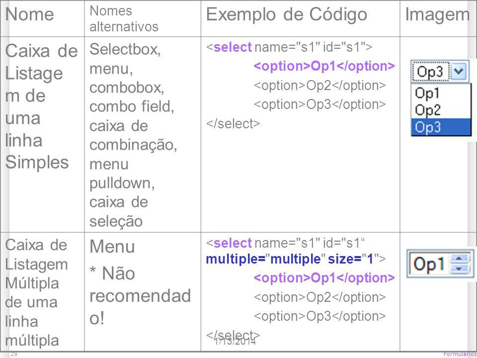 1/13/2014 Formulários29 Nome Nomes alternativos Exemplo de CódigoImagem Caixa de Listage m de uma linha Simples Selectbox, menu, combobox, combo field