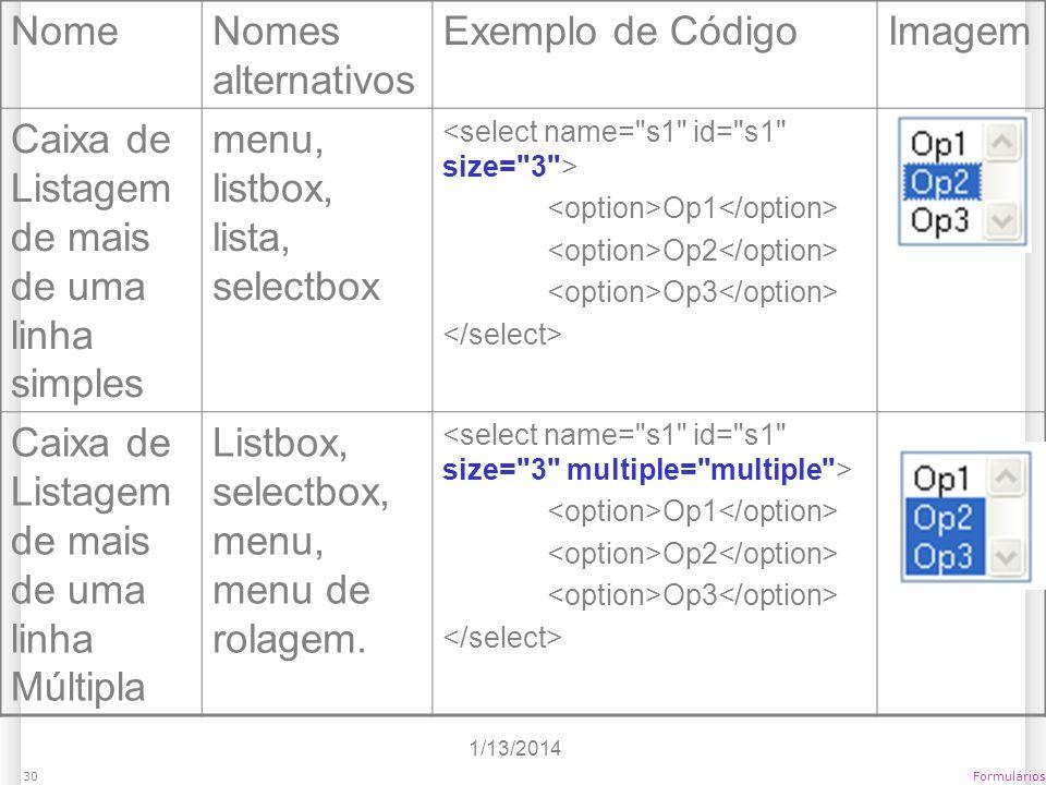 1/13/2014 Formulários30 NomeNomes alternativos Exemplo de CódigoImagem Caixa de Listagem de mais de uma linha simples menu, listbox, lista, selectbox