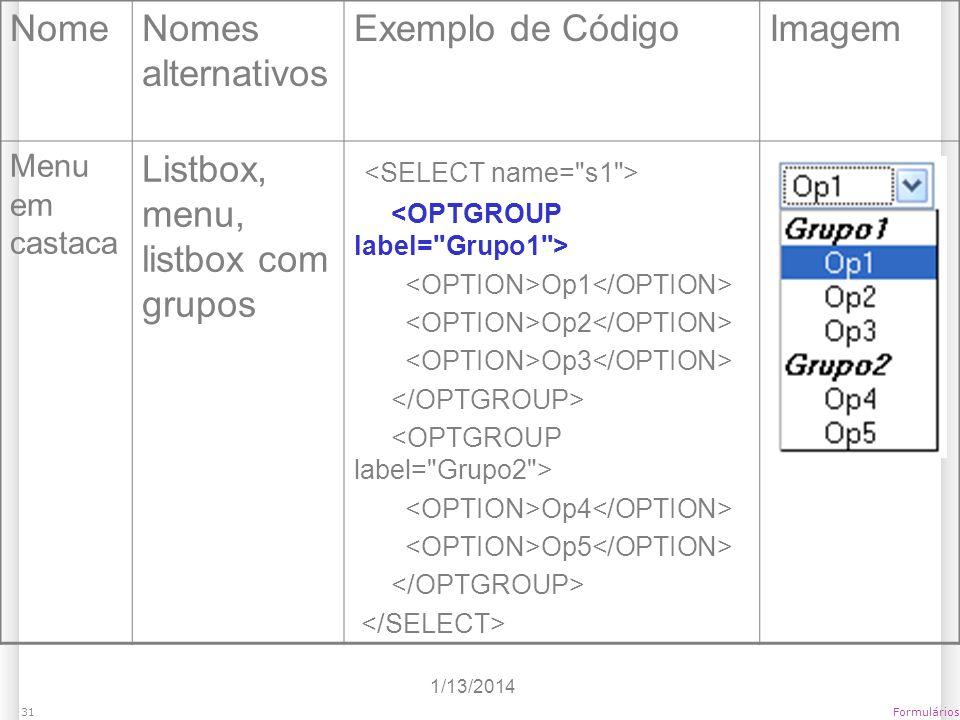 1/13/2014 Formulários31 NomeNomes alternativos Exemplo de CódigoImagem Menu em castaca Listbox, menu, listbox com grupos Op1 Op2 Op3 Op4 Op5