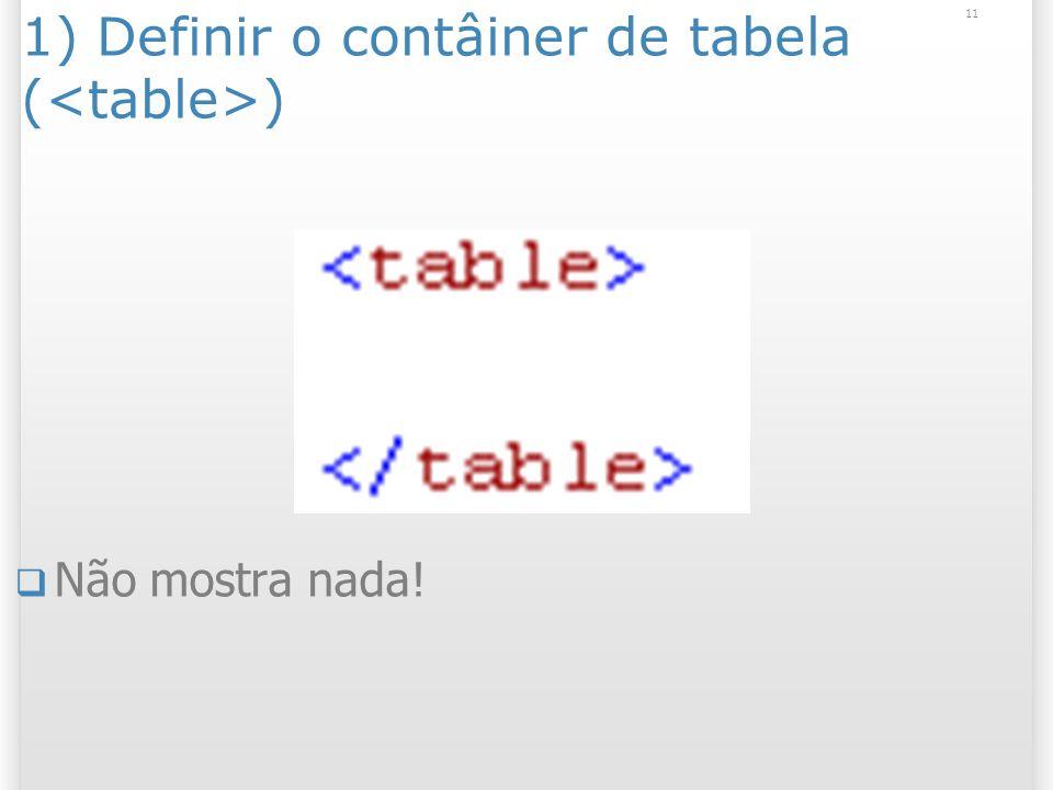 11 1) Definir o contâiner de tabela ( ) Não mostra nada!