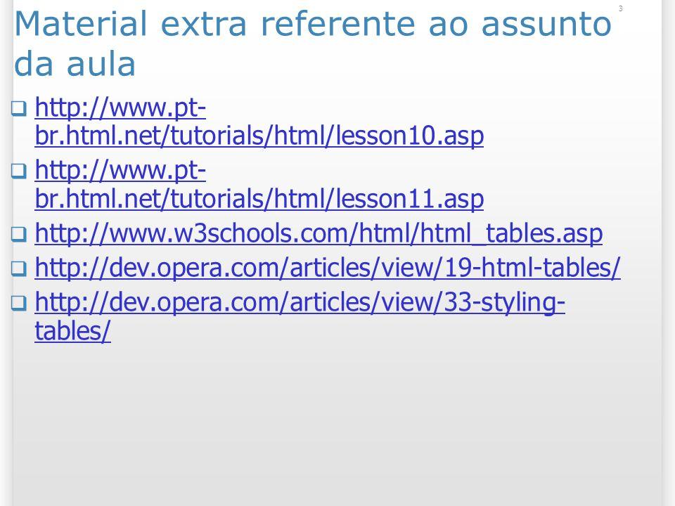 3 Material extra referente ao assunto da aula http://www.pt- br.html.net/tutorials/html/lesson10.asp http://www.pt- br.html.net/tutorials/html/lesson1