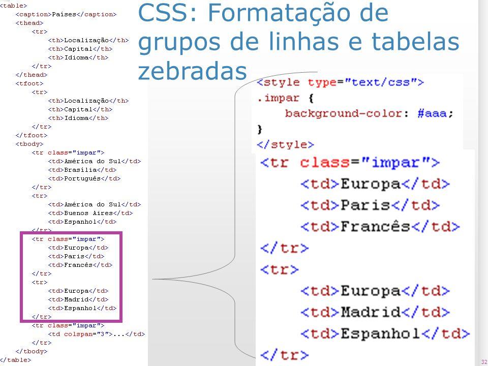 32 CSS: Formatação de grupos de linhas e tabelas zebradas